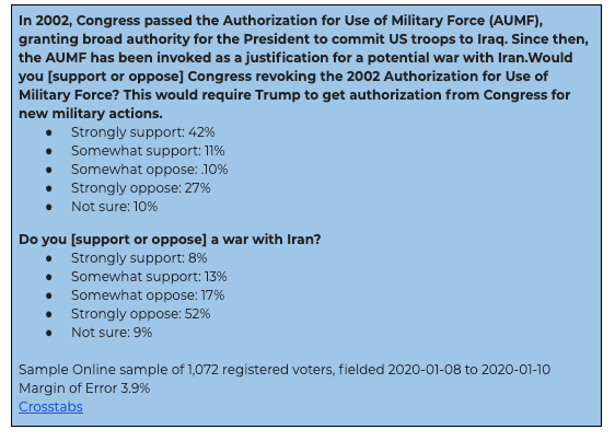 Authorization for Use of Military Force (AUMF)